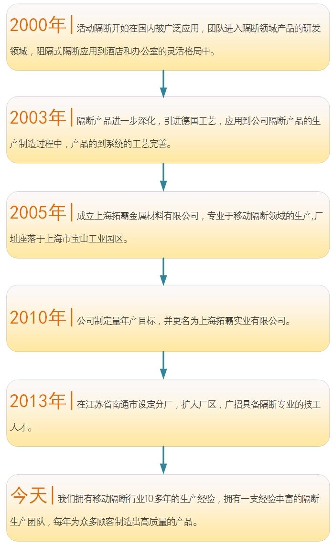 上海拓霸实业有限公司_活动隔断